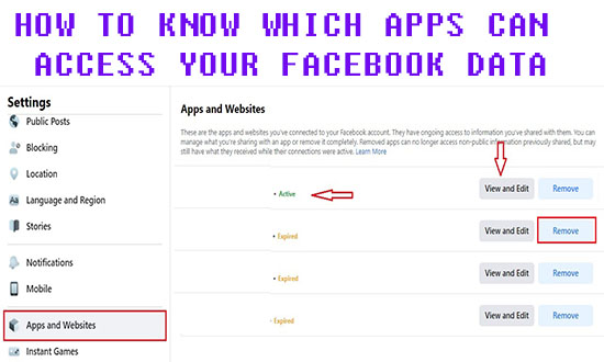 which websites and apps can access facebook data